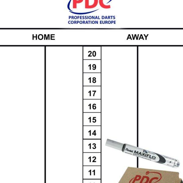 pdc scoreset